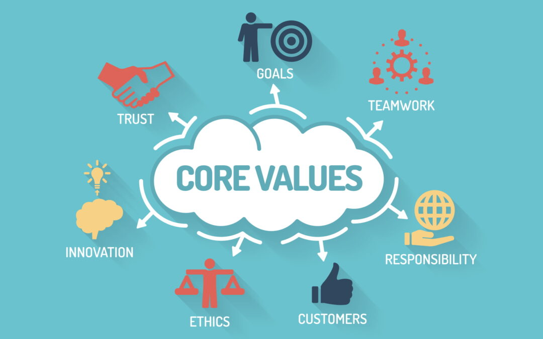 The Values in Our Work – How We Set our Goals to Better Serve You